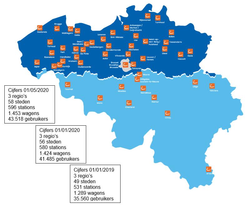 Cambio cijfers in België